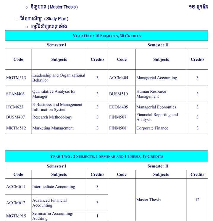 master thesis study plan Consult with your supervisor for details on research plan and thesis submission the annoucement of master's thesis examiners' list and the schedule of oral examination will be notified on the notification board/mywaseda.